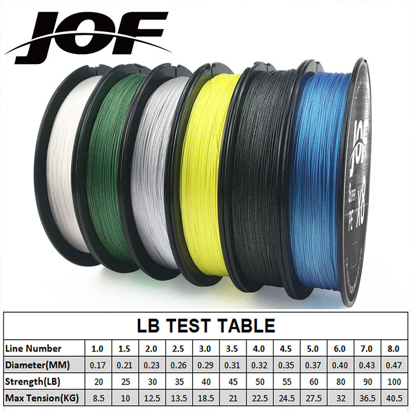 Details about  /500M Super Strong 8 Strands Fishing Line PE Braided Fishing Wire For All Water
