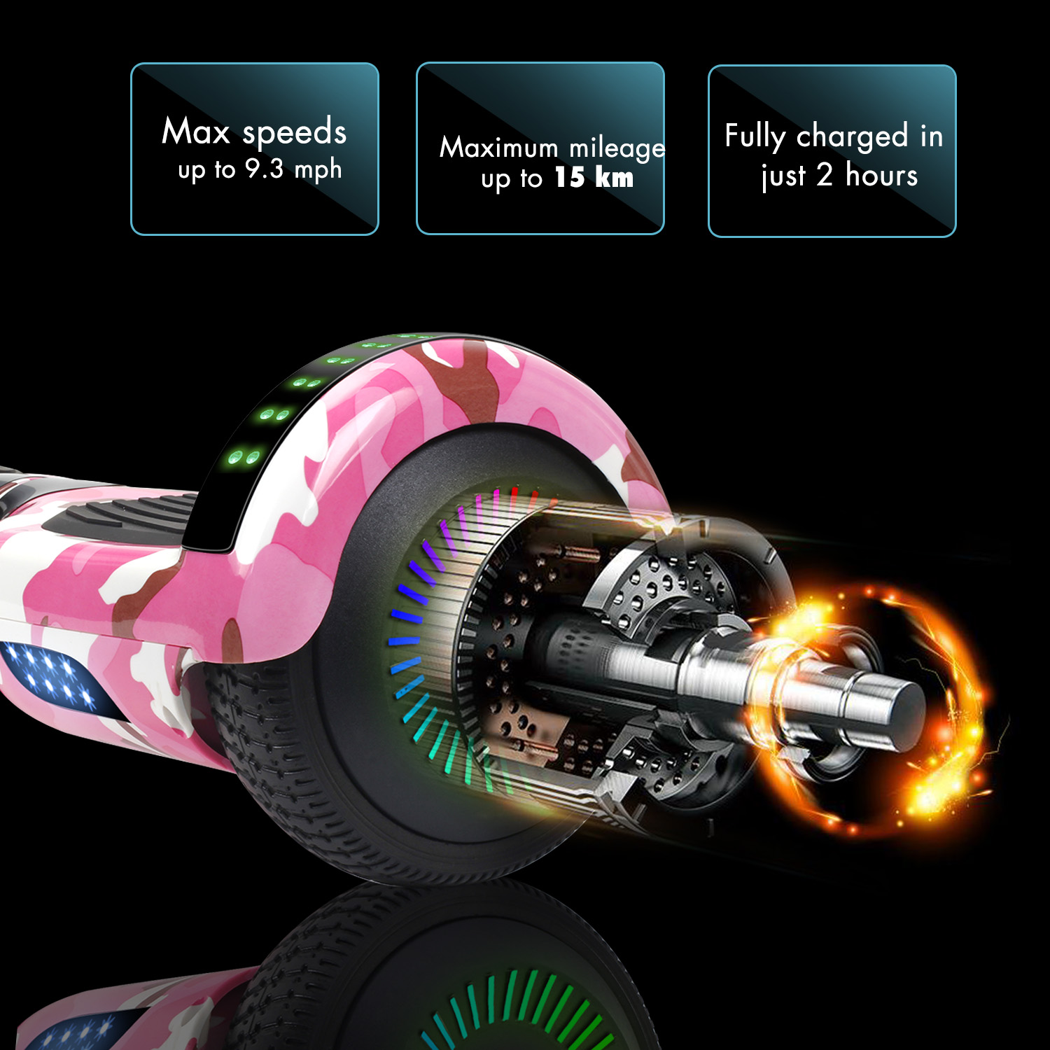 Details about  /6.5 Bluetooth Hoverboards Self-Balancing Scooter No Bag Camou