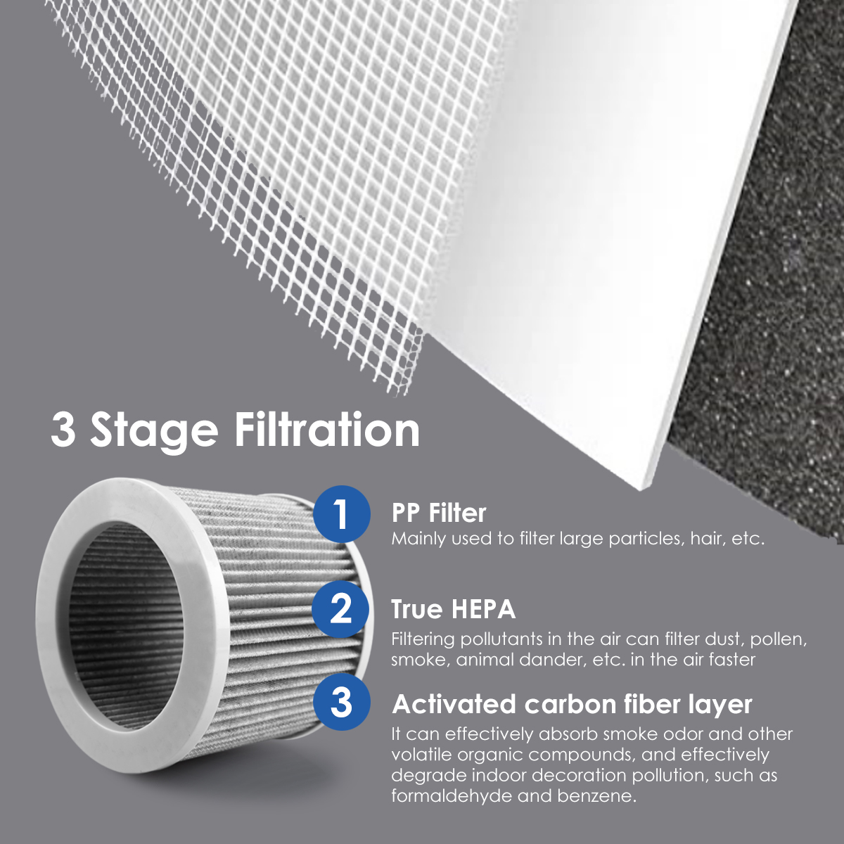 Large-Room-Air-Purifier-with-True-HEPA-Filter-Remove-Allergies-Odors-Noise-free miniature 22